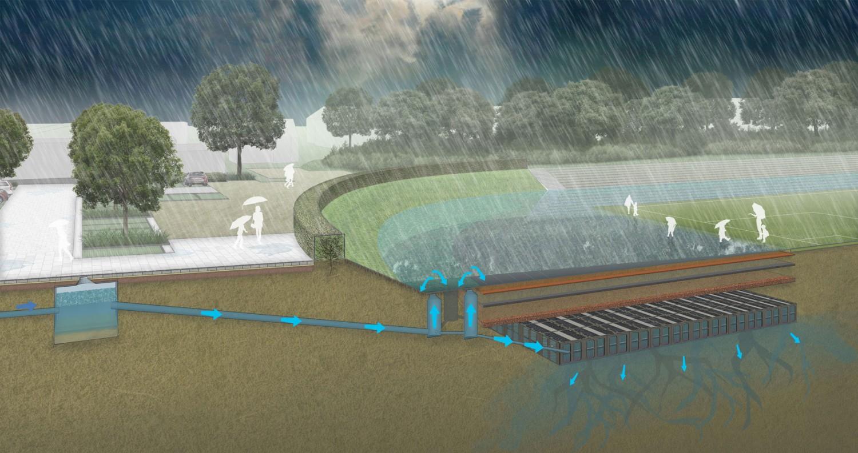 Naumann-Landschaft-Regenwassermanagement-14 Naumann – Landschaft