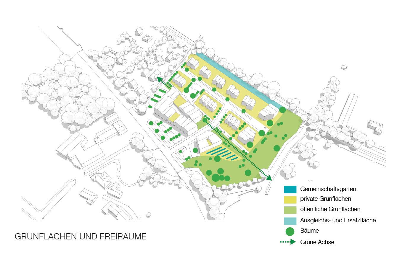 Naumann-Landschaft-Wohnbebauung-Butterberg-Begruenung Naumann – Landschaft